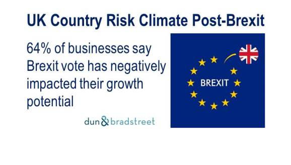 UK Country Risk Climate Post-Brexit:  Growth Potential in Question