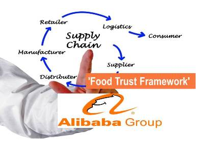 Alibaba Turns to Blockchain in Fight Against Food Fraud