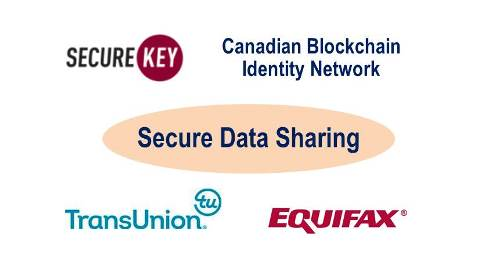 Equifax & TransUnion Join Canadian Blockchain Identity Network Trial