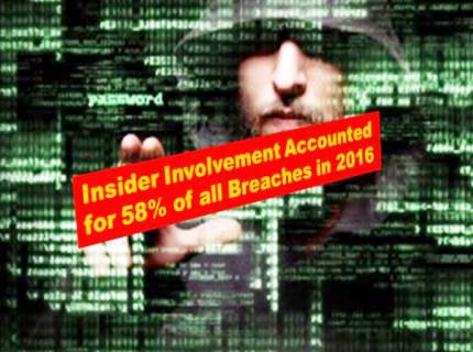 Bank Data Breaches Are Up and It's An Inside Job