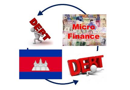 Financing Failure: Does Microcredit Hold its Poverty-reducing Promise for Cambodia?