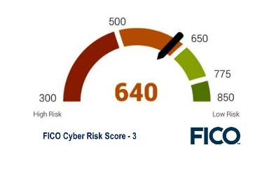 FICO:  6 Principles for Cyber Risk Scores — and Why We Need Them