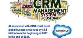 Salesforce Releases New Research on the Economic Impact of Artificial Intelligence on CRM