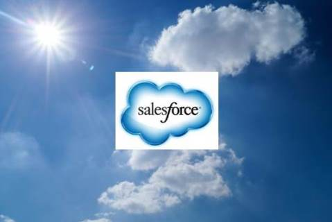 Salesforce Celebrates its 20th Anniversary