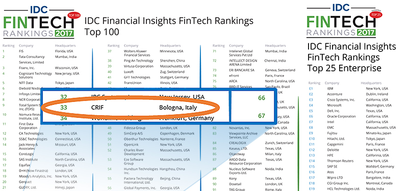 News: CRIF takes 33rd place in the IDC FinTech Rankings 2017