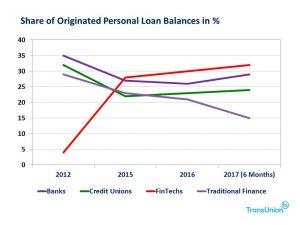 Quick cash payday loans san antonio picture 5