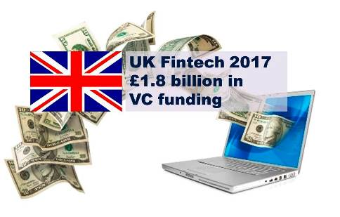 UK Fintech Chalked Up Record-Breaking VC Investment in 2017