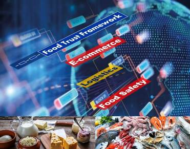 Blockchain: Alibaba Launches Pilot Project to Fight Food Fraud