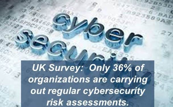 UK Business Is Overconfident About Cybersecurity