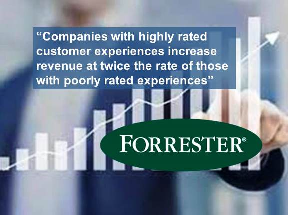 FORRESTER LAUNCHES CX CERTIFICATION