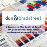 Country Risk:  UK Liquidations Increase by 23%