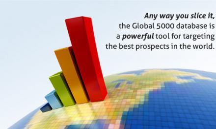 Global 5,000 Company Database