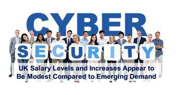 The Cost of Cyber Security:  UK Pay Rates for Security Professionals