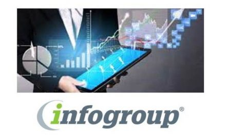 Infogroup $21.2 mln Judgment against DatabaseUSA and Ousted Founder is Upheld
