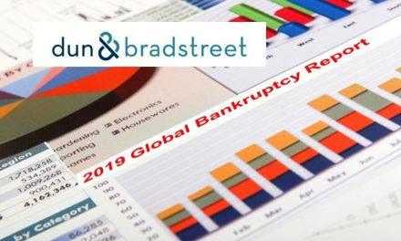 Country Risk Climates:  Global Business Failures Decline Despite Growing Economic Challenges