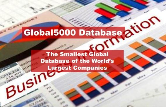 Global 5000 Database Update June 2019