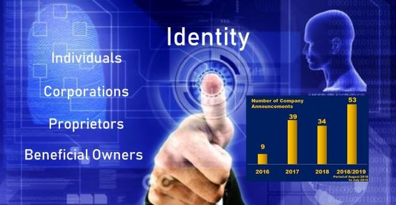 The 'Identity' Solutions Business is Heating Up