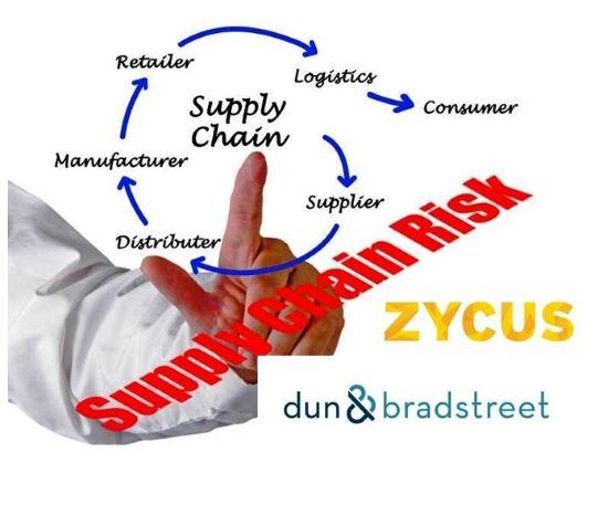 Zycus and Dun & Bradstreet in Partnership
