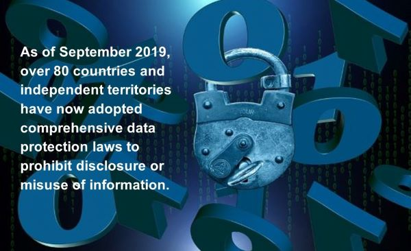 On Trend: Business Data Protection Laws