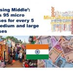 'The Missing Middle': India has 95 Micro Businesses for Every 5 Small, Medium and Large Enterprises
