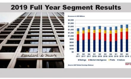 S&P Global 2019 Full Year Results – Segment Analysis