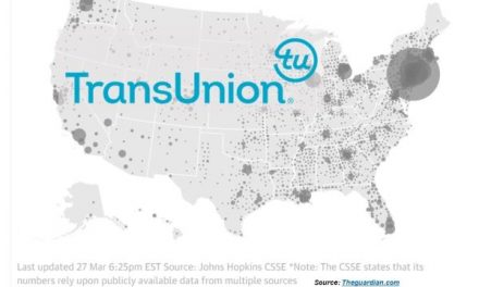 TransUnion Supports Enactment of the U.S. CARES Act