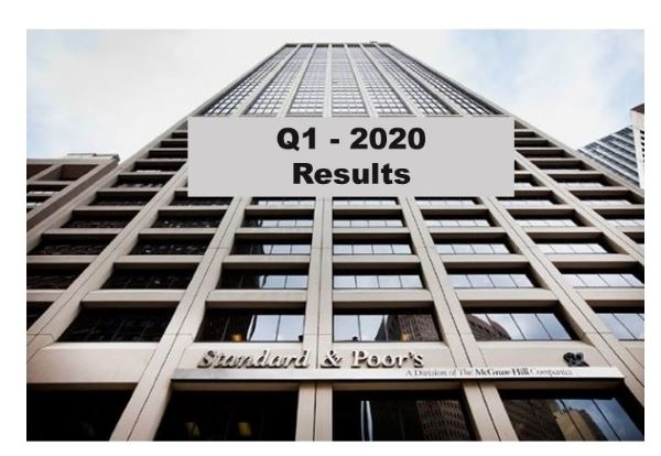 S&P Global Q1 2020 Revenue Increased 14%