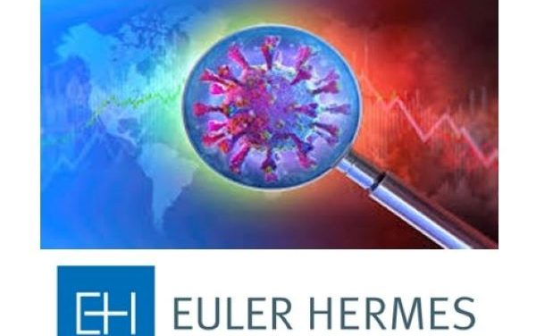 Euler Hermes Study: Coronavirus Pandemic Leads to a Worldwide Wave of Insolvencies of +20 percent