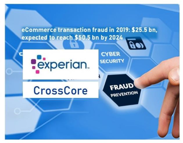 Juniper Research Report FDP Leaderboard – Experian CrossCore