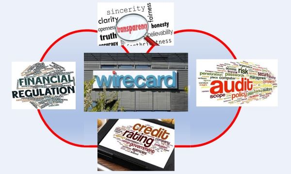 The Wirecard Fraud:  The Blame Game about the Missing EURO 1.9 billion in Cash