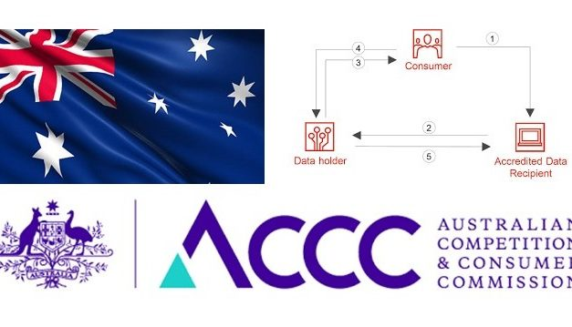 Australia: Consumer Data Right – Becoming an Accredited Data Recipient