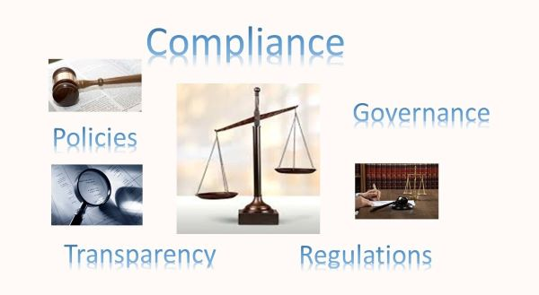 Global Governance Risk and Compliance Platform Market 2020-2024 Estimated to Grow at 15% CAGR