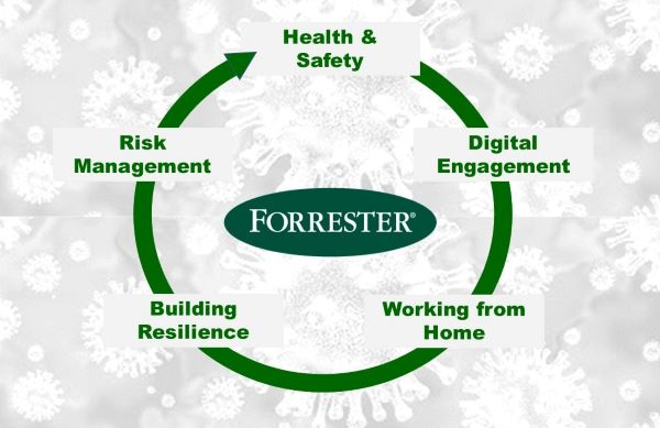 Forrester Research: Business Will Never be the Same Again