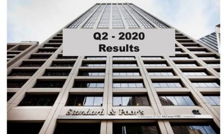 S&P Global Revenue Increased 14% In Second Quarter 2020