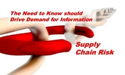 Supply Chain Worries: Two-fifths of Firms are Concerned About Suppliers' Health