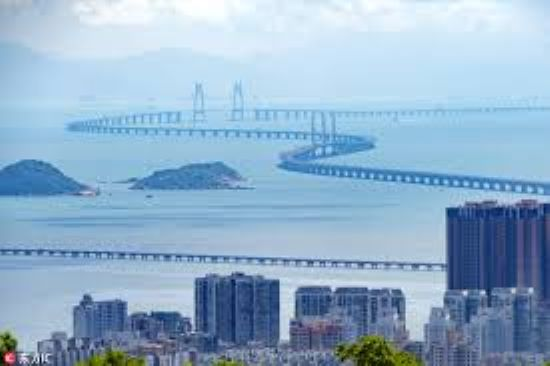 Financial Support for the Development of the Guangdong-Hong Kong-Macao Bay Area