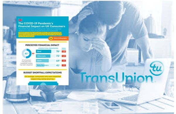 TransUnion Research on COVID-19 Impact on the State of Consumer Finances in the UK