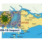 Experian: Singapore SMEs Business Sentiments at Historic Low Due to COVID-19 Pandemic
