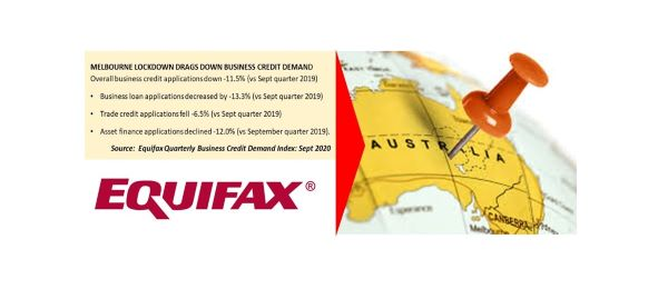 Equifax Australia Issues Report on Credit Demand