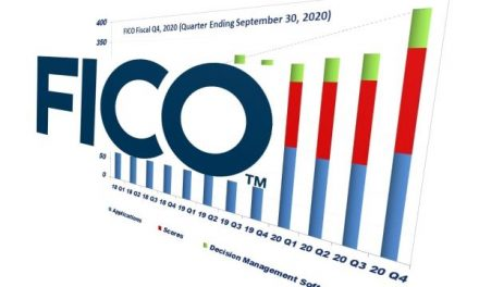 FICO Q4 2020 Revenue Up 22.6%