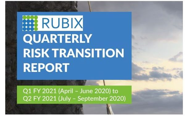 Indian Risk Climate:  Rubix Quarterly Risk Transition Report for Q2 FY 2021 (July – September 2020)