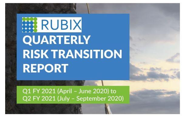 Indian Risk Climate: Rubix Quarterly Risk Transition Report for Q2 FY 2021 (July – September 2020)