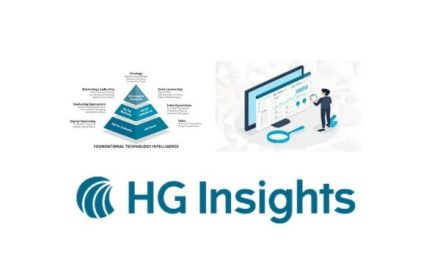 HG Insights Launches New Market Intelligence Product