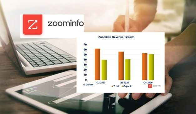 ZoomInfo Fourth Quarter 2020 Revenue of $139.7 million Grows 53% year-over-year