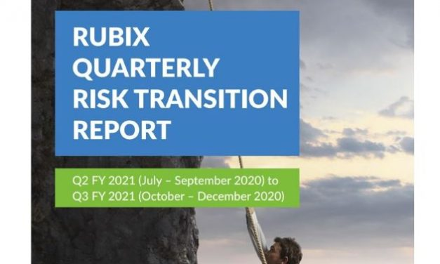 India's Business Risk Environment stabilizes in Q3 FY 2021:  Rubix Quarterly Risk Transition Report