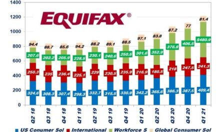 Equifax Financial Results Summary – Segment Results