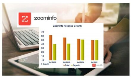 ZoomInfo Q1 2021 Up 50%