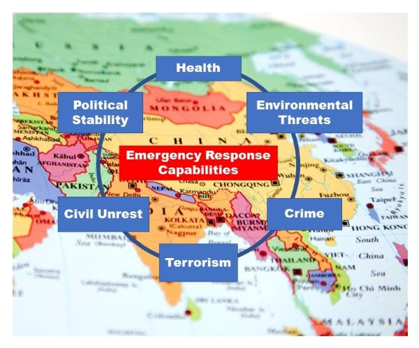 Enterprise Security's Evolution in Asia: Building Business Continuity and Resilience