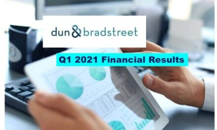 Dun & Bradstreet Q1 2021 Revenue Up 27.5%