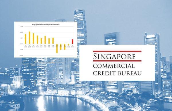 Singapore Business Optimism Index is Up